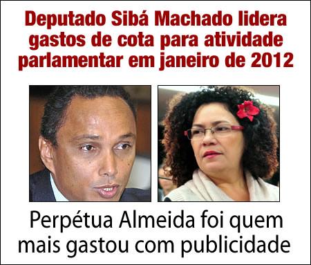 Sibá Machado lidera gastos de cota para atividade parlamentar em janeiro; Perpétua foi quem mais gastou com publicidade